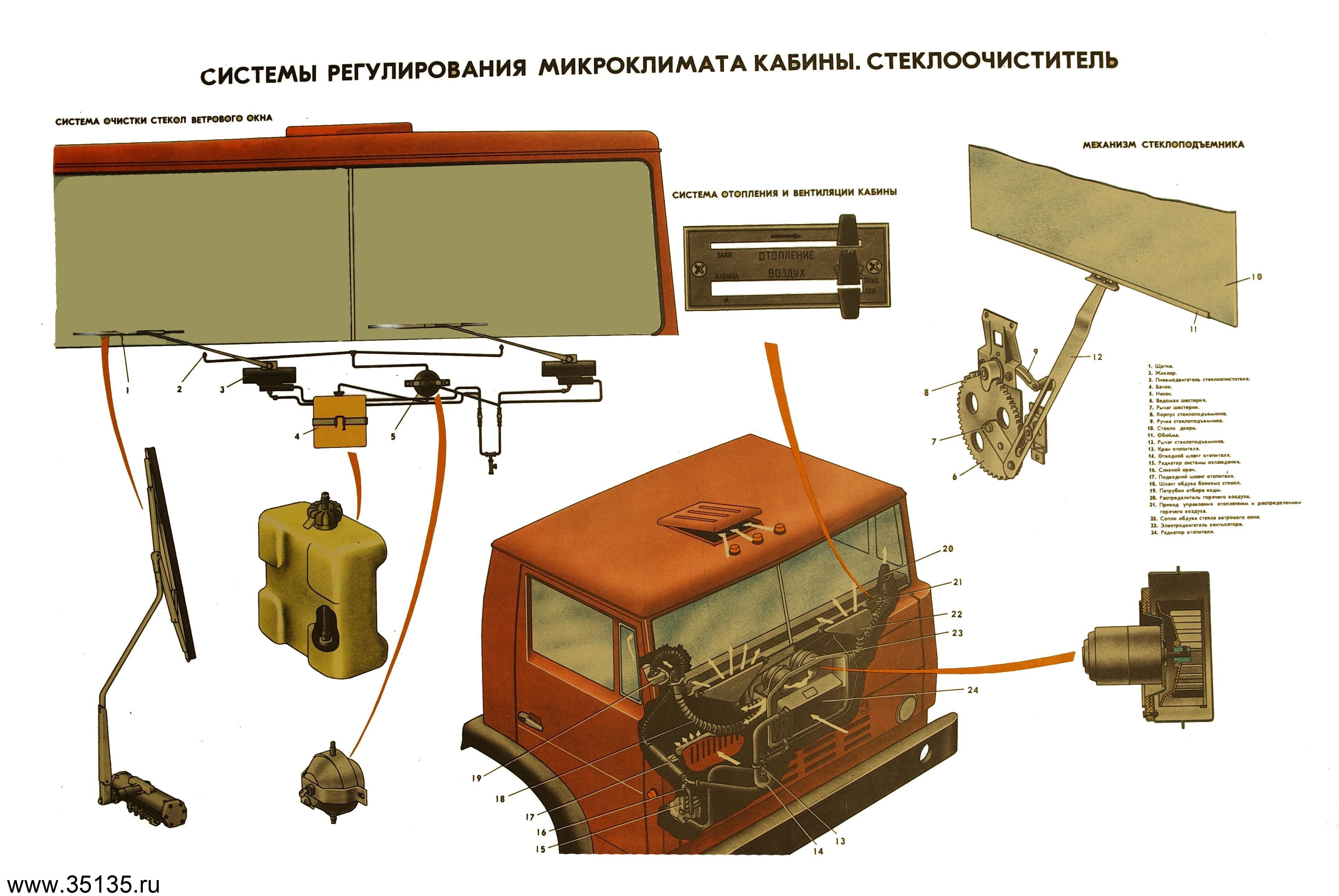 Тормозная схема камаз 53229