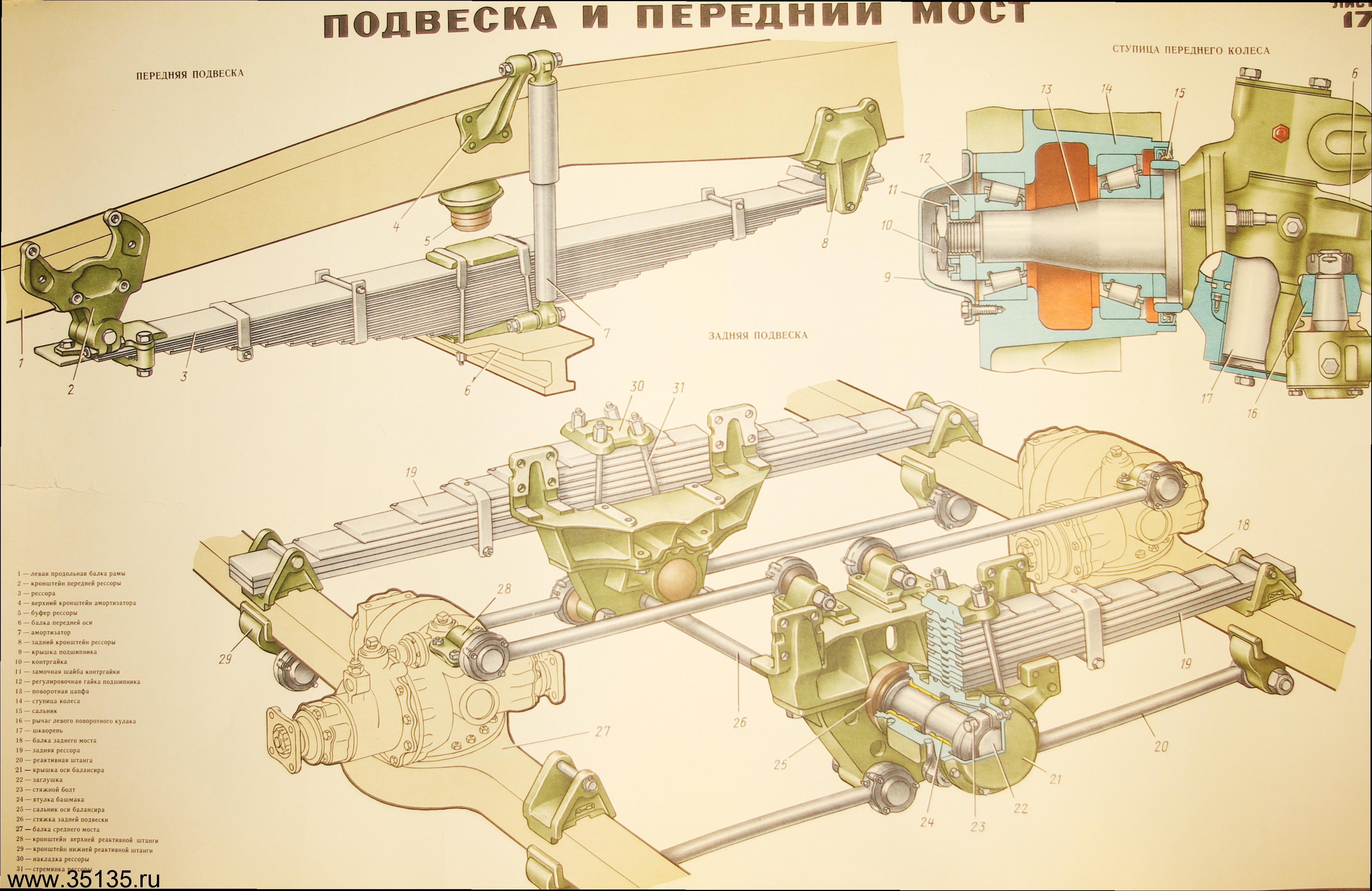 Схема передней подвески камаз