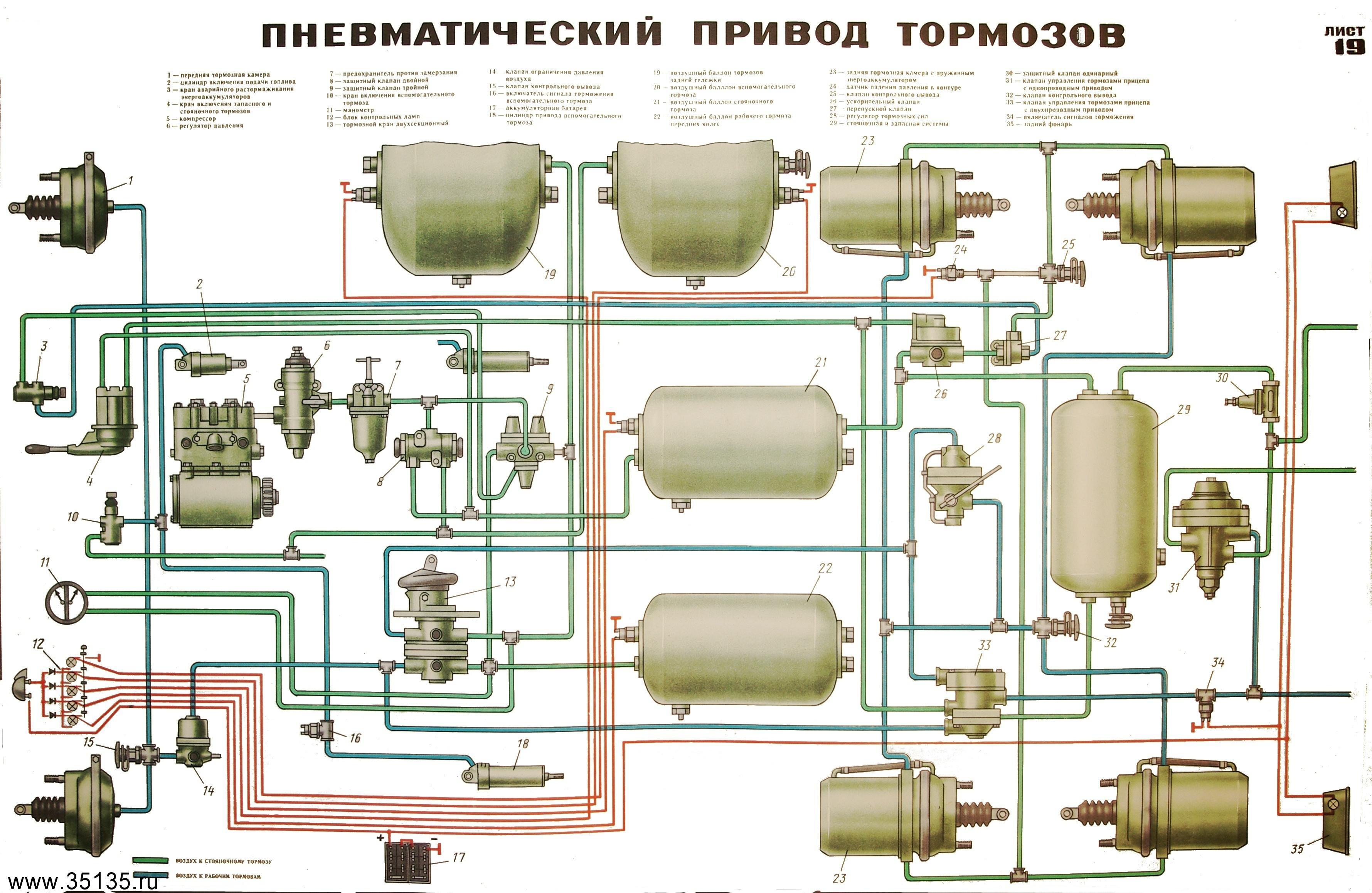 генератор г273в2 схема подключения в автомобиле маз
