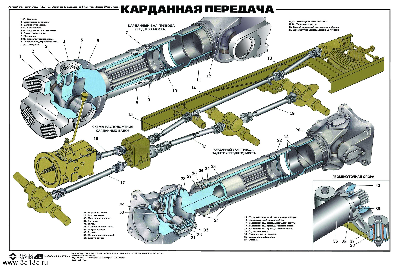 схема регулировки клапанов на камазе показать фото