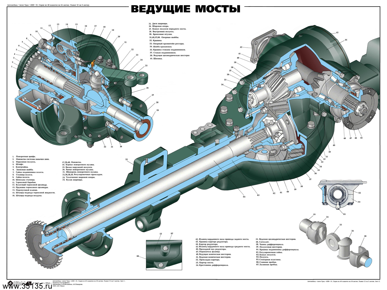 Схема и фото переднего моста