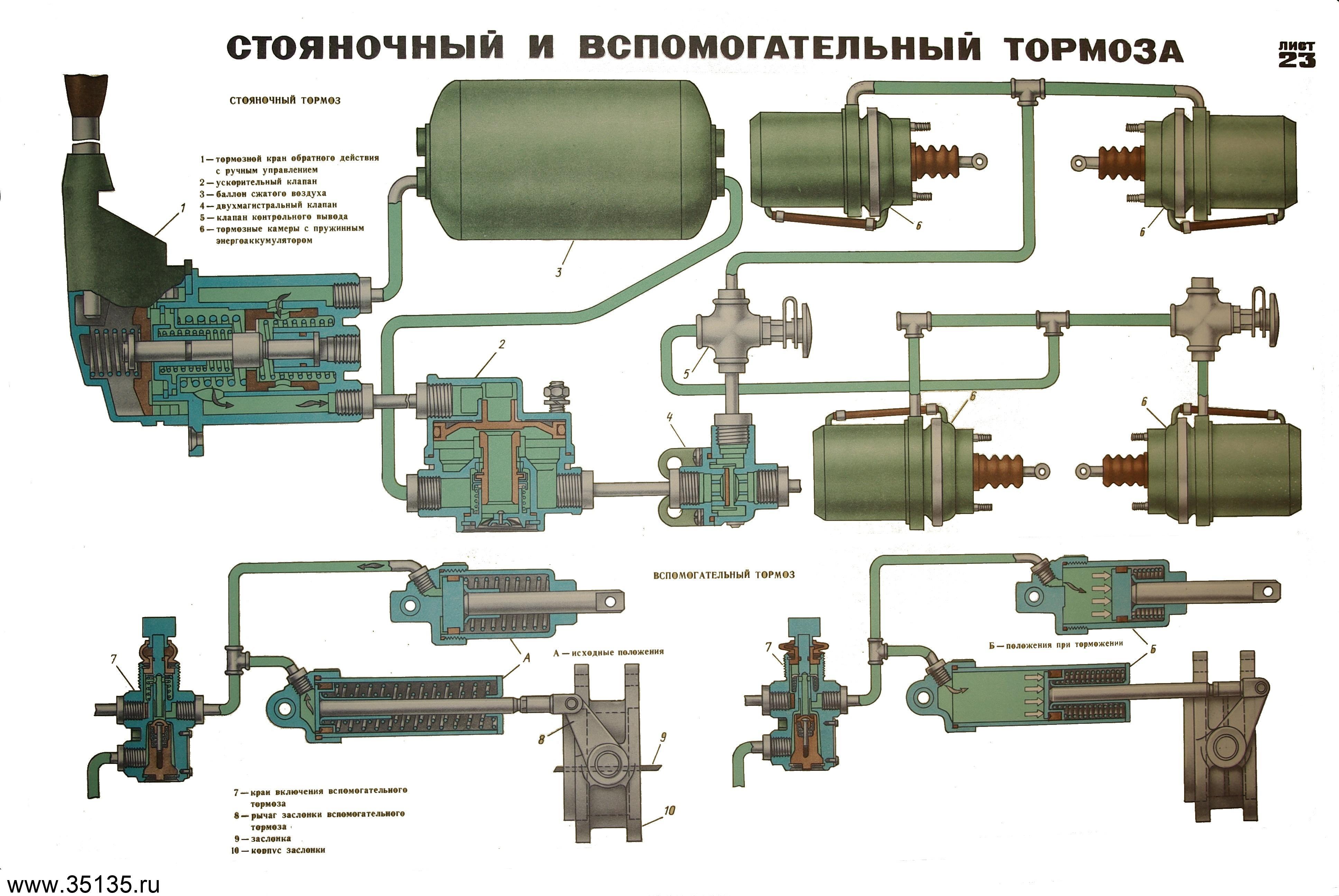 Схема передач МАЗ - kspecmash.ru