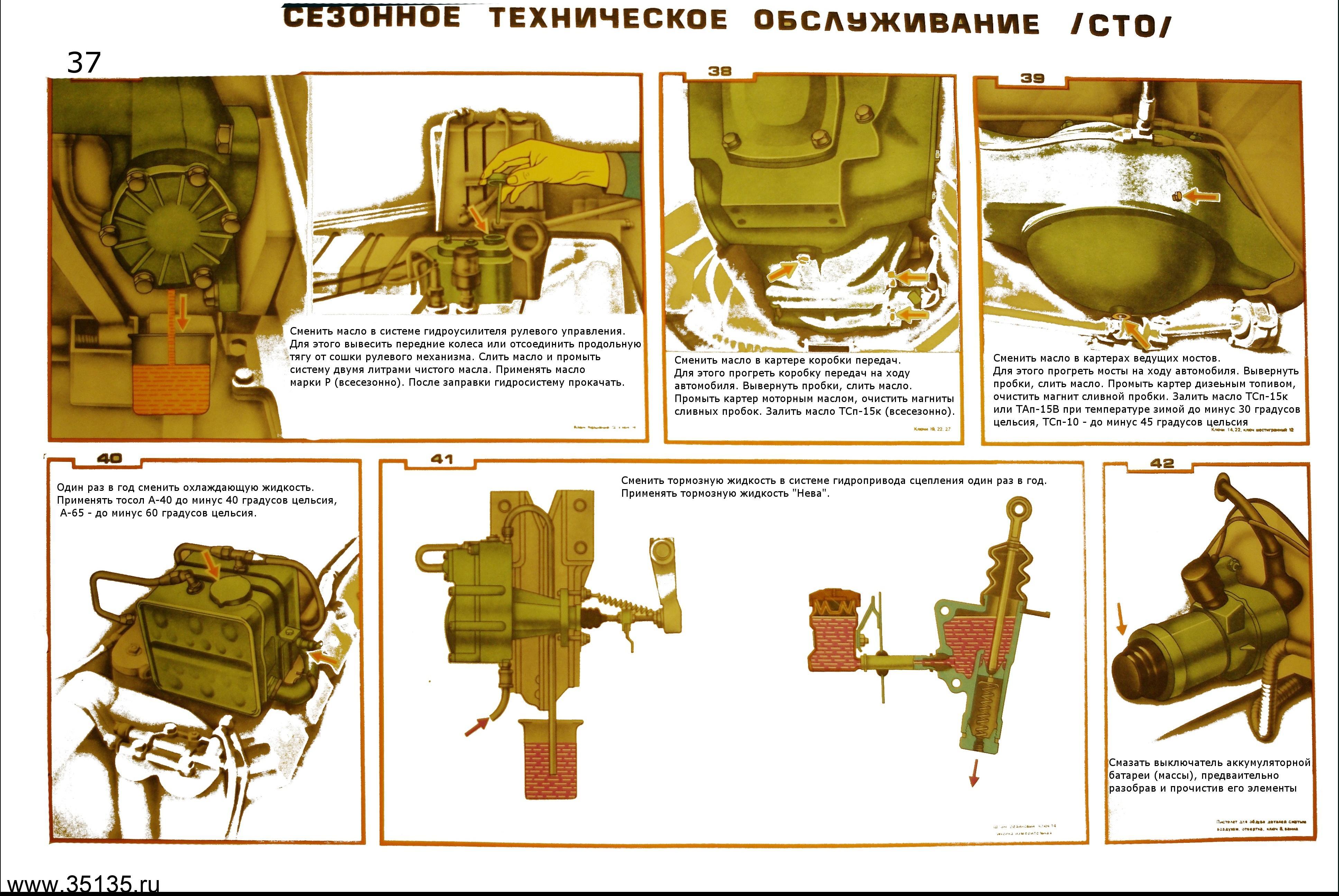 Ремонт грузовых суппортов минск