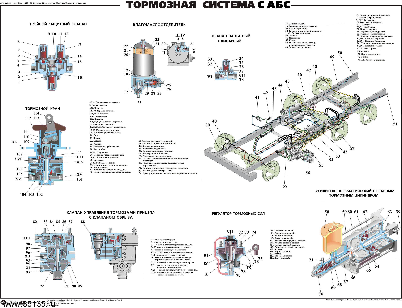 схема переключения передач на маз 1994 г