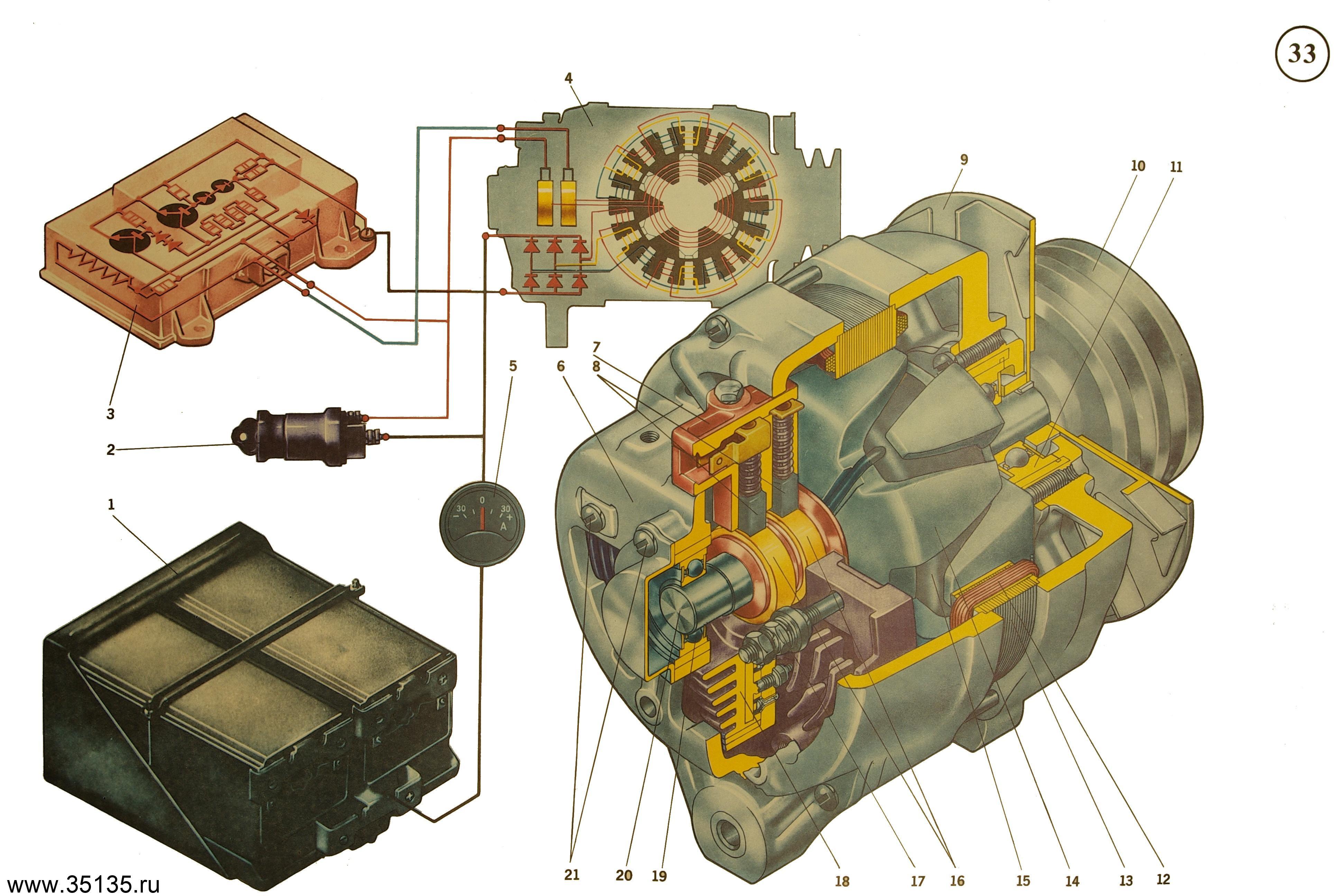 Генератор камаз схема подсоединения
