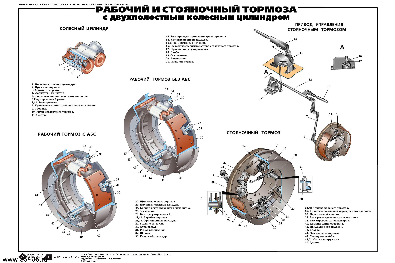 Тормозная система МАЗ  схема ремонт  ТД Спецмаш