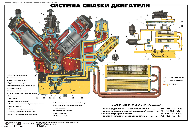 Привод масляного насоса НШ-32У трактора Т-40 и Т-40А.