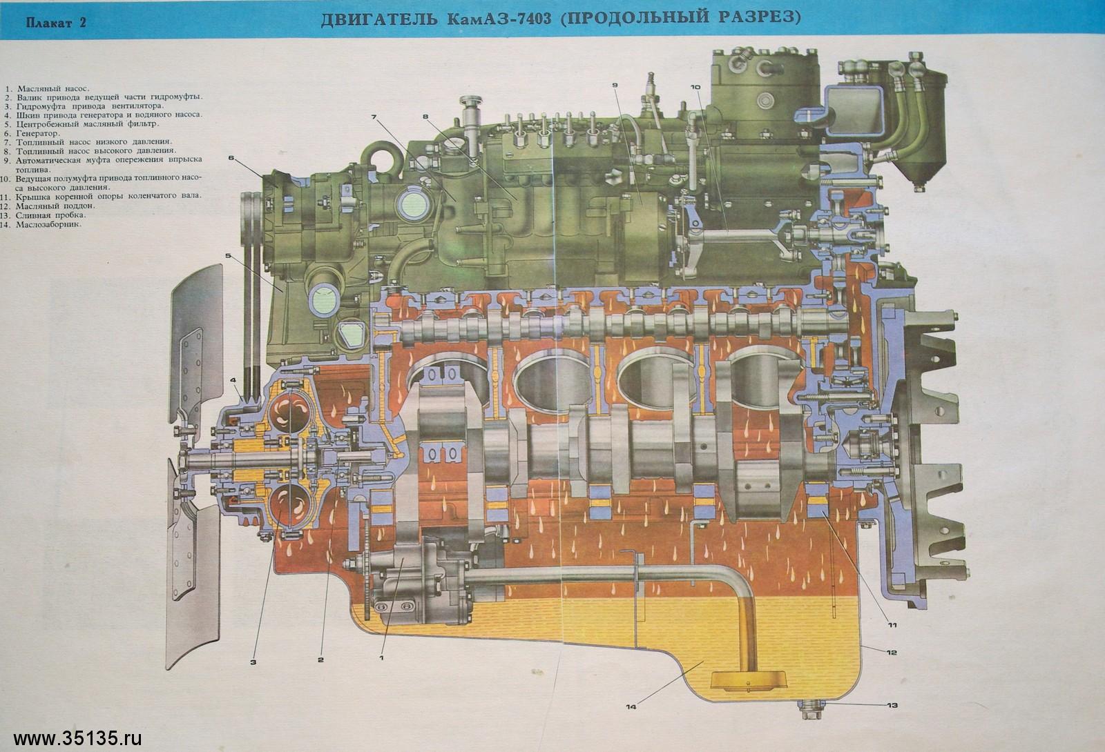схема расположения датчиков на двигателе камаз65117