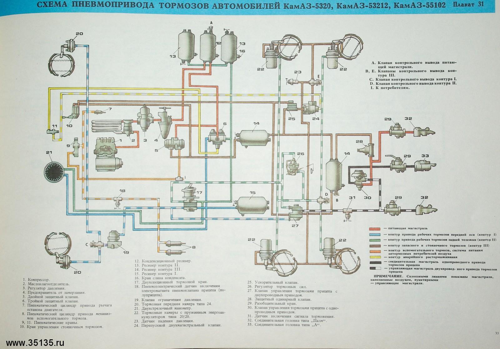 электрическая схема подключения тахометра и генератора аито Камаз