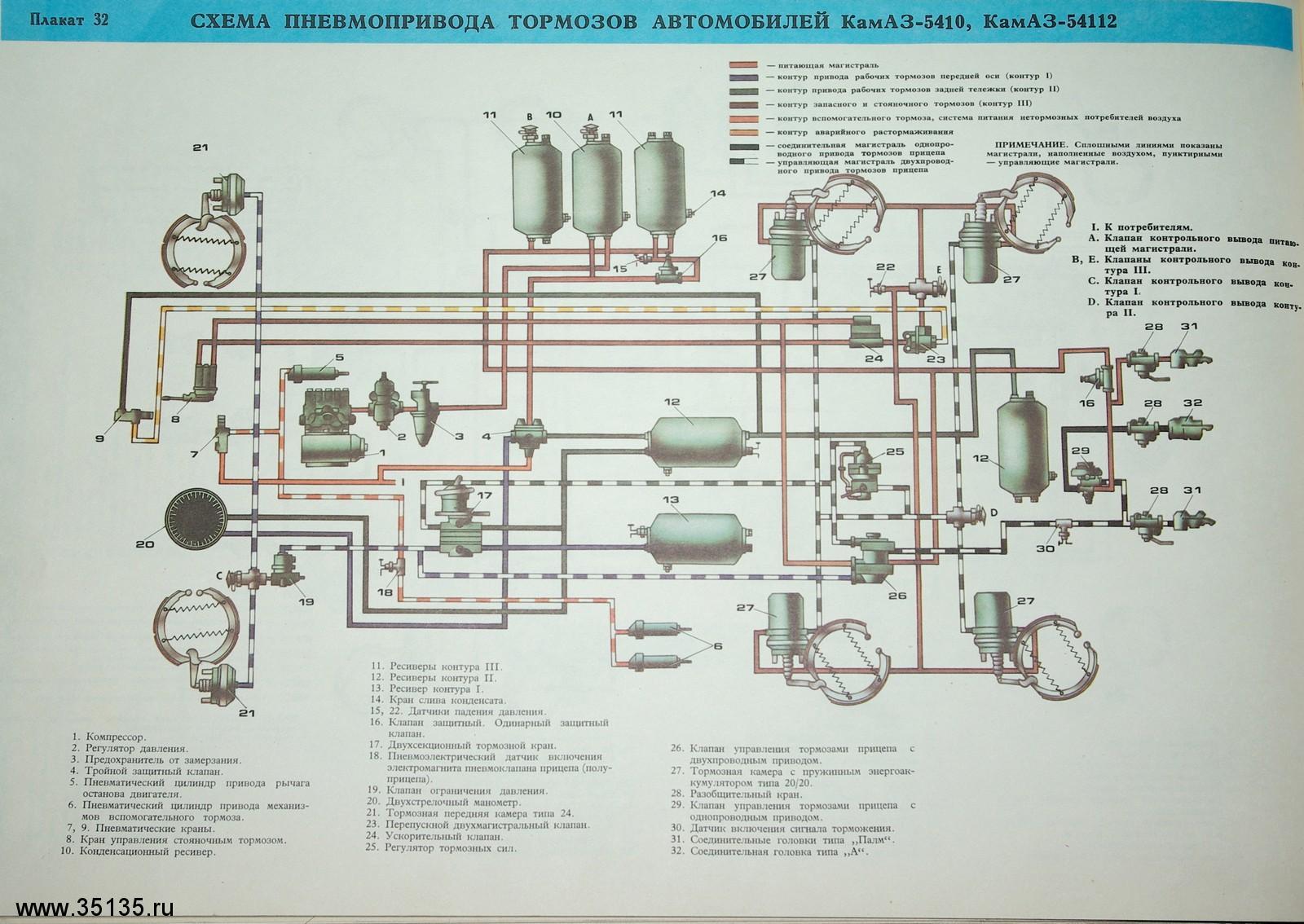 электрическая схема камаз 55111 с описанием