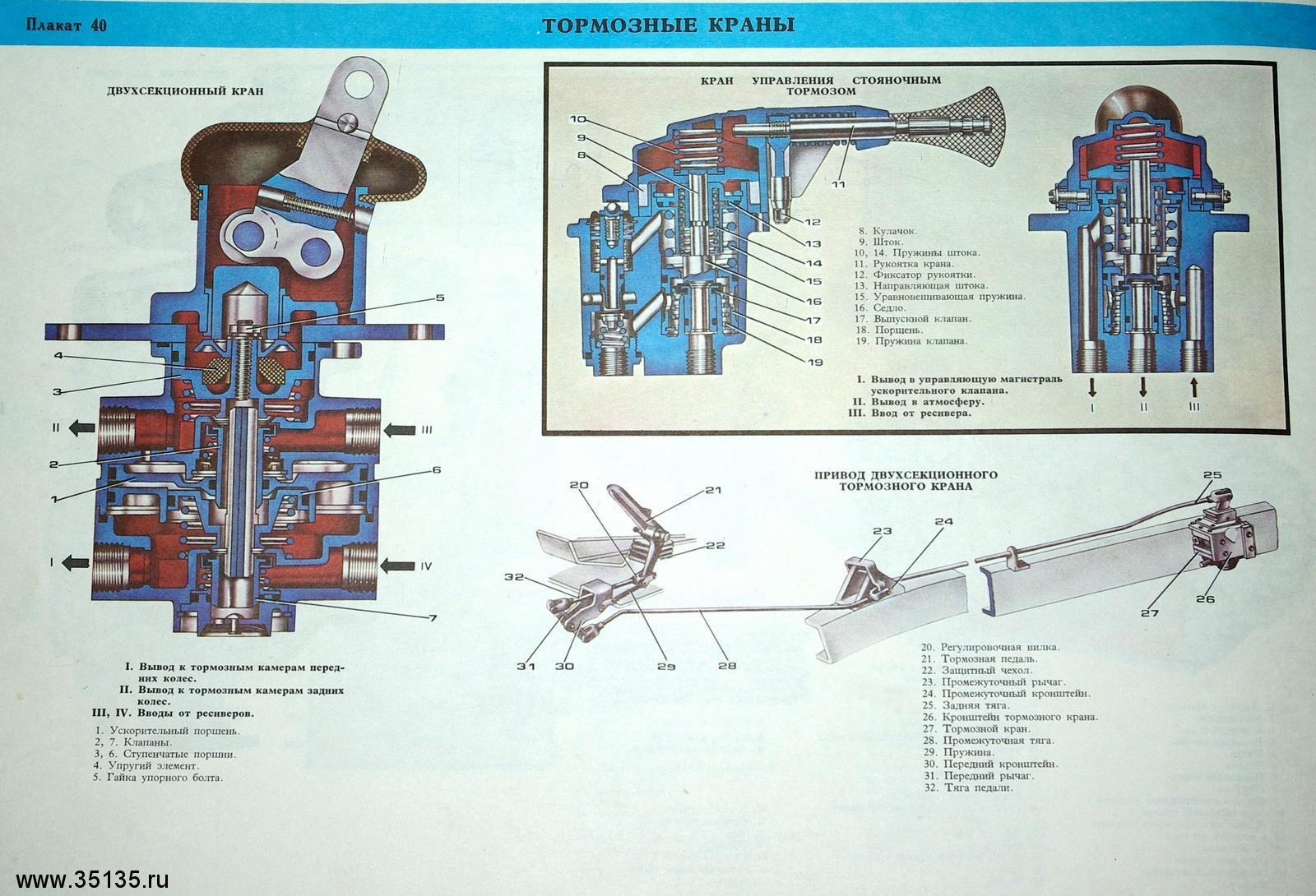 ручник камаз схема
