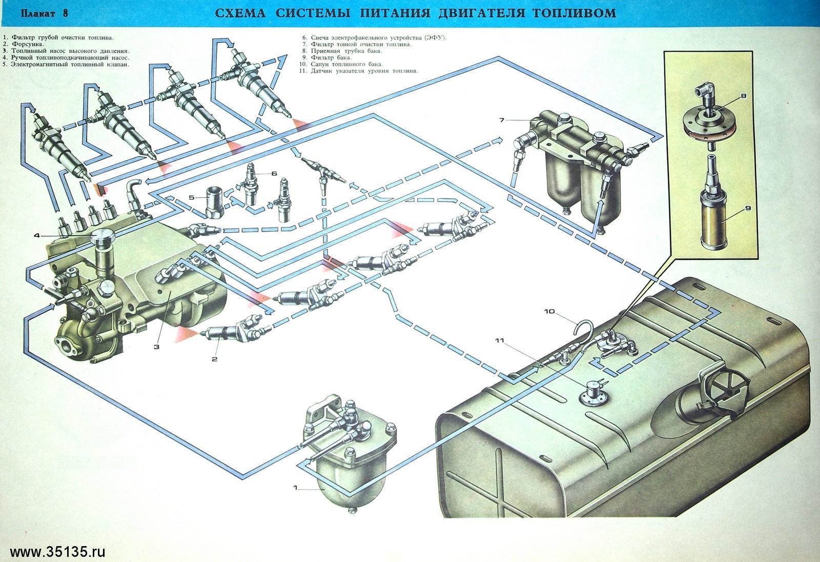 камаз 4310 схема электрооборудование
